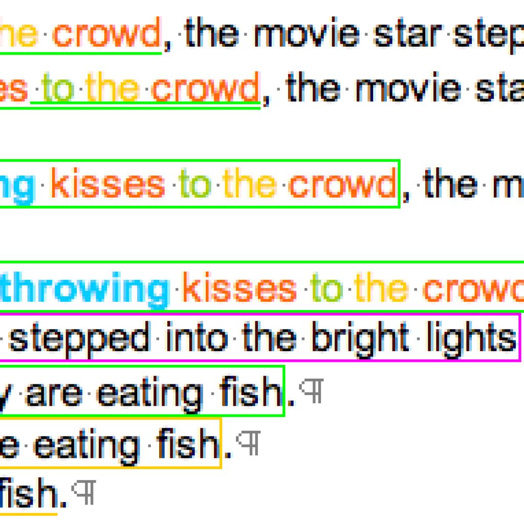 Absolute Phrase Talk English Schools Blog