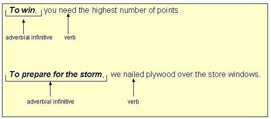 Infinitive Phrase Talk English Schools Blog