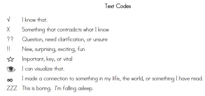 Texting Symbols Talk English Schools Blog