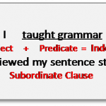 A complex sentence has an independent clause joined by one or more dependent or subordinate clauses. We want to express two or more ideas in one sentence. A dependent clause cannot stand alone even though it has a subject and a verb.