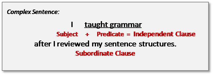 complex sentence talk english schools blog